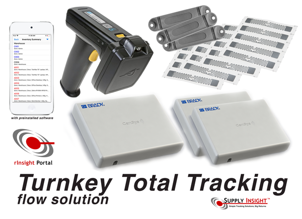 Supply Insight use the TSL® 1128 UHF RFID Reader in their Turnkey