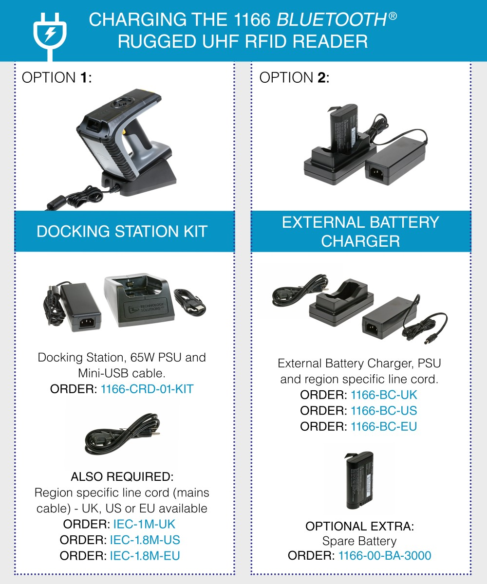 1166 Bluetooth® Rugged UHF RFID Reader - Technology