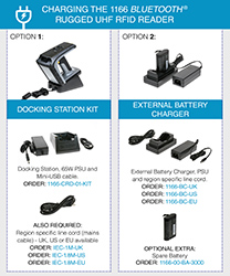 1166 Charging Options Infographic